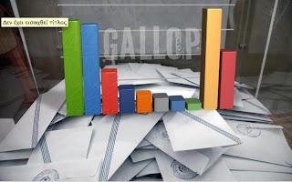 Μυστικές δημοσκοπήσεις δείχνουν τη διαφορά ΝΔ-ΠΑΣΟΚ πάνω απο 10%