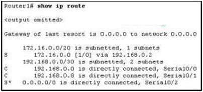 Refer to the exhibit. The network administrator issues the command no ip classless on Router1. What forwarding action will take place on a packet that is received by Router1 and is destined for host 192.168.0.26?
