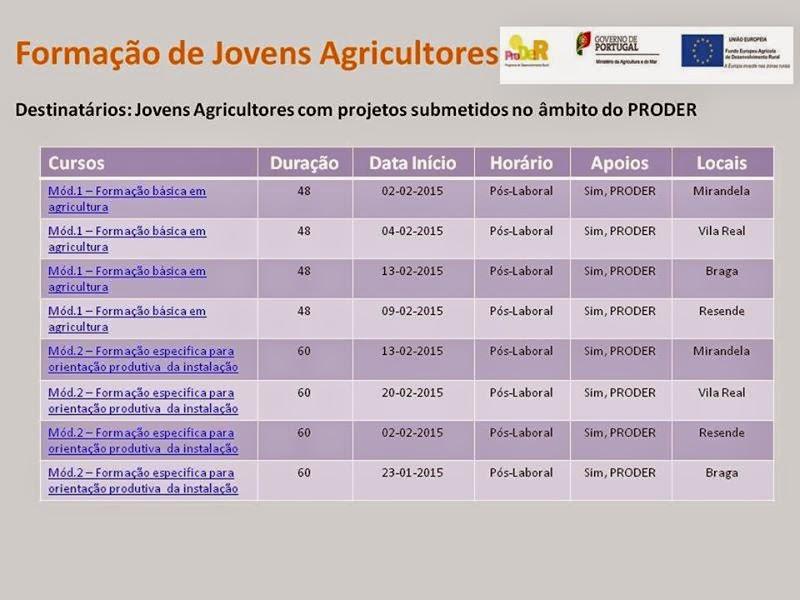 cursos PRODER jovens agricultores