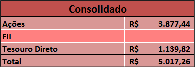 Consolidado Março 2014