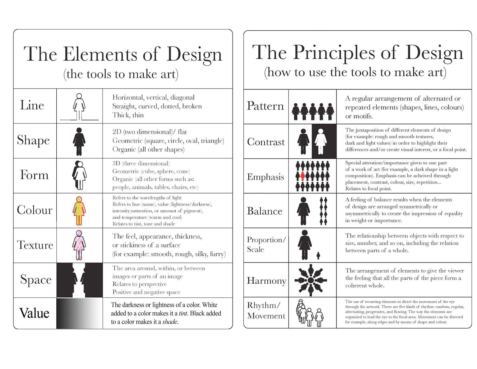 Interior design notes