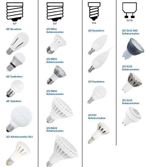nt led retrofitlampen und leuchtmittel. Black Bedroom Furniture Sets. Home Design Ideas