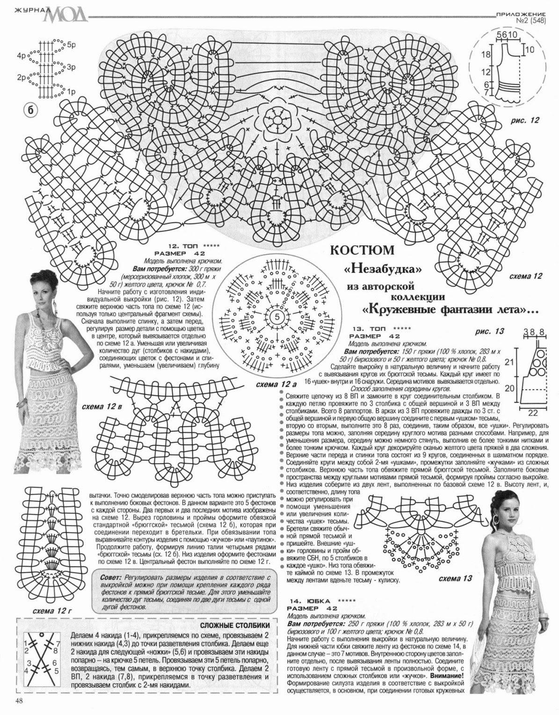 TRICO y CROCHET-madona-mía: Encaje de Brujas Modelos con patrón