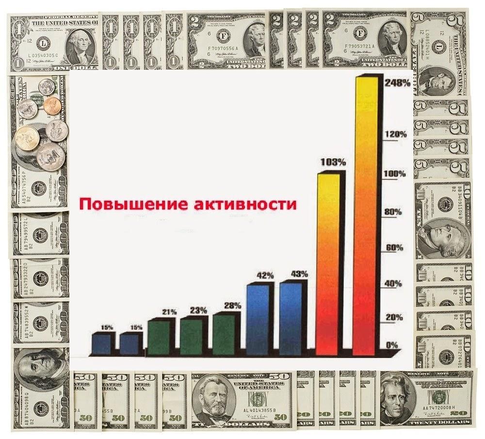 повышение активности вконтакте