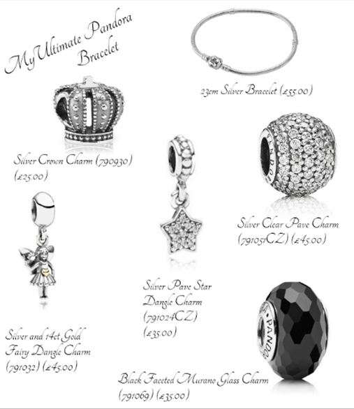 Meanings Of Pandora Charms
