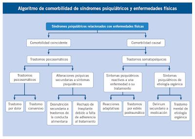 Psicopatología de la infancia y la adolescencia