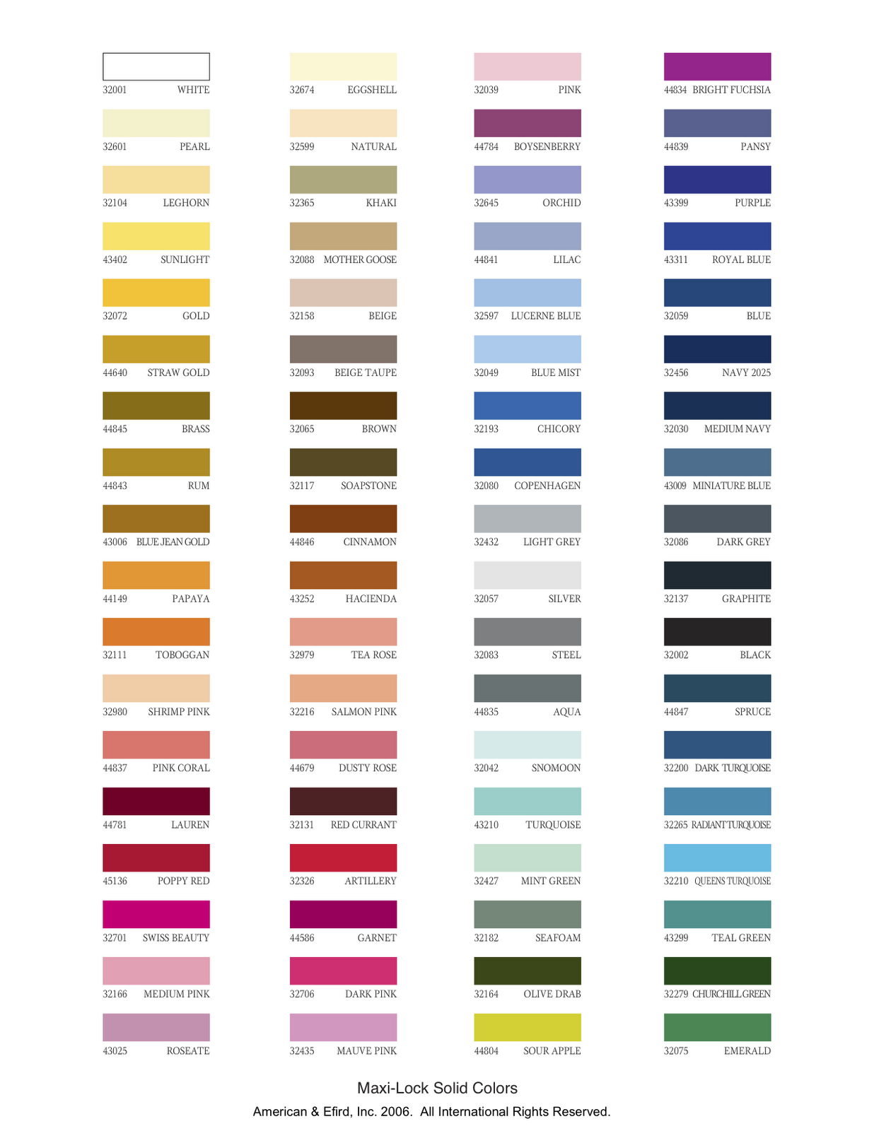 anyway i have been adding links in my posts to the thread i have been using lately you can bet with these cones of thread being only about 5 each - Gutermann Thread Color Chart