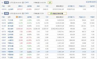 中国株コバンザメ投資ウォッチ銘柄watch1112