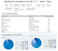 BlackRock Latin America Fund (MDLTX)
