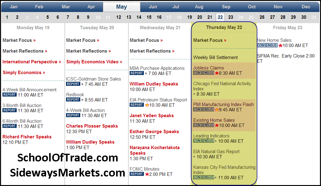 Day Trading with Economic News