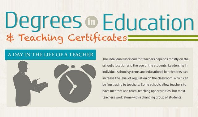Education dgree courses