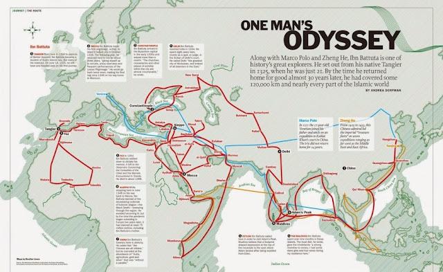Ibnu Battuta: Sang Penjelajah Dunia