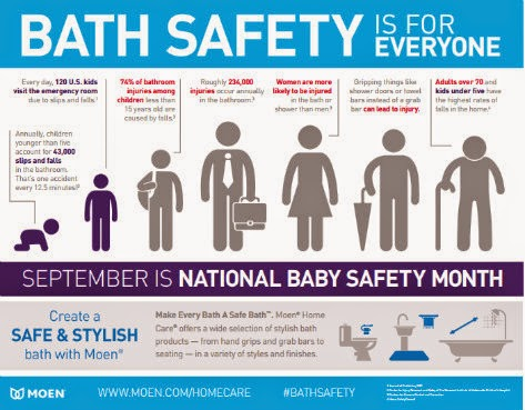 Moen national baby safety collage