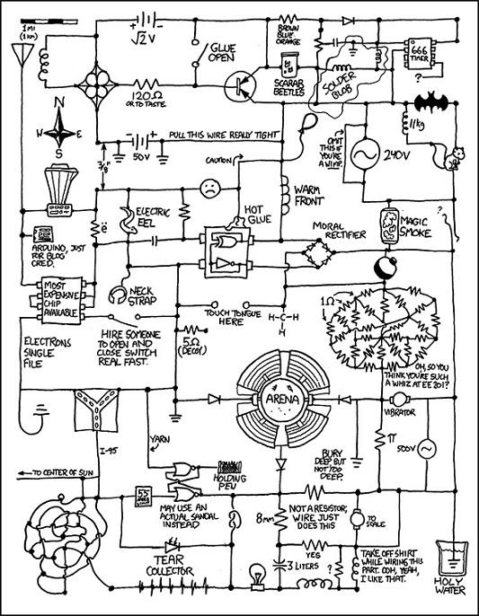 circuit_diagram thistledown december 2011 ural 650 wiring diagram at n-0.co