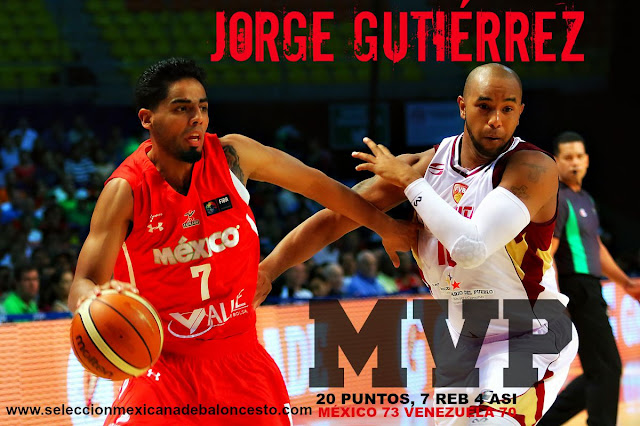 Jorge Gutiérrez NBA