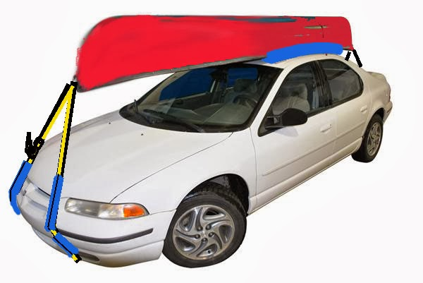 Howdy Ya Dewit!: Quick Easy Car Roof Rack Pads Made of ...