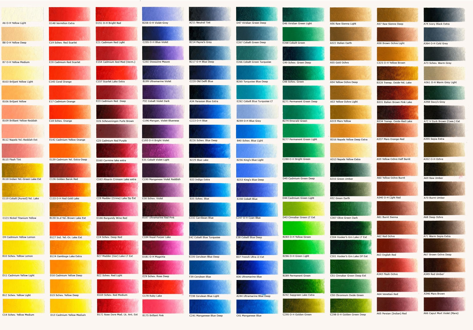 O je farba farby for Home room color guide
