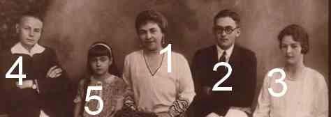 L'impératrice Hermine et 4 de ses enfants (nés de son premier mariage)