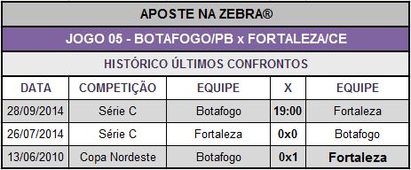 LOTECA 623 - HISTÓRICO JOGO 05