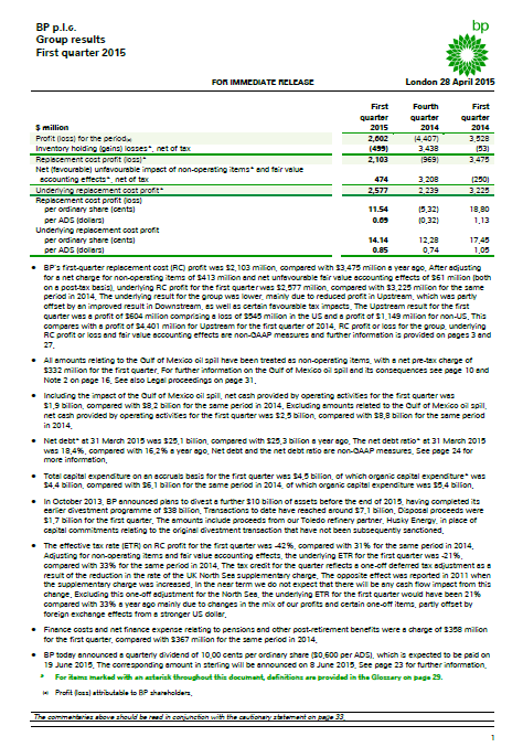 financial analysis british petroleum bp till Compare top competitors and peers of bp plc adr bp including market cap, net income and key ratios.