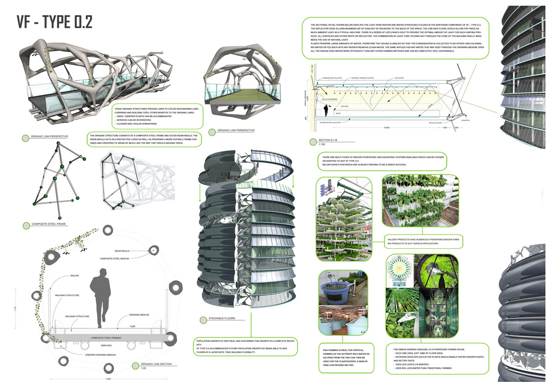 architectural thesis on vertical farming Differentiating vertical farms as capitalist local food projects 18 chapter 3:   architectural or engineering characteristics  (unpublished master's thesis.