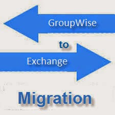 GroupWise to MS Exchange Server Migration Tips