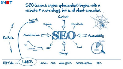 seo-tong-the-website