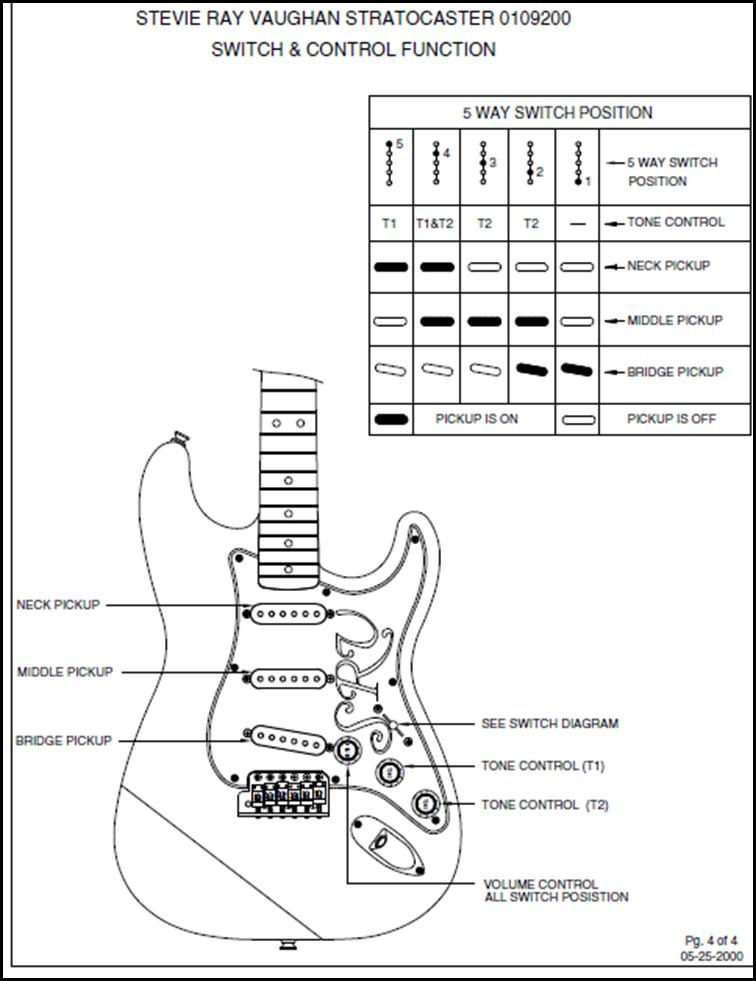 david gilmour strat wiring diagram