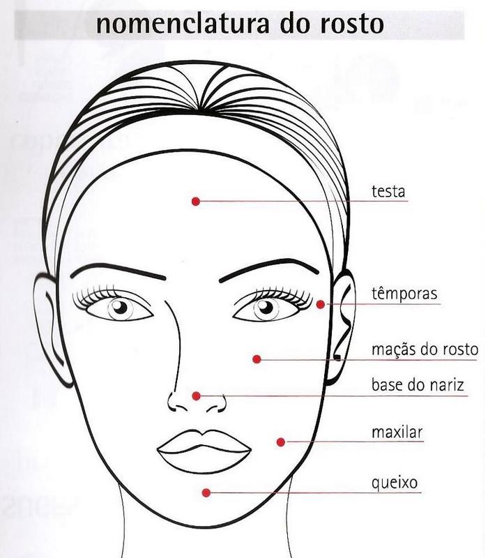 blog%2B4 - Conhecendo seu olho - Curso de Maquiagem Online e Gratuito #6