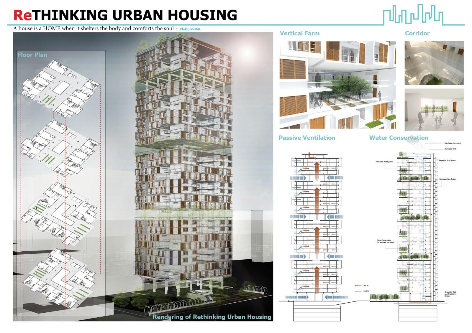 Arts Architecture Rethinking Urban Housing Archiprix