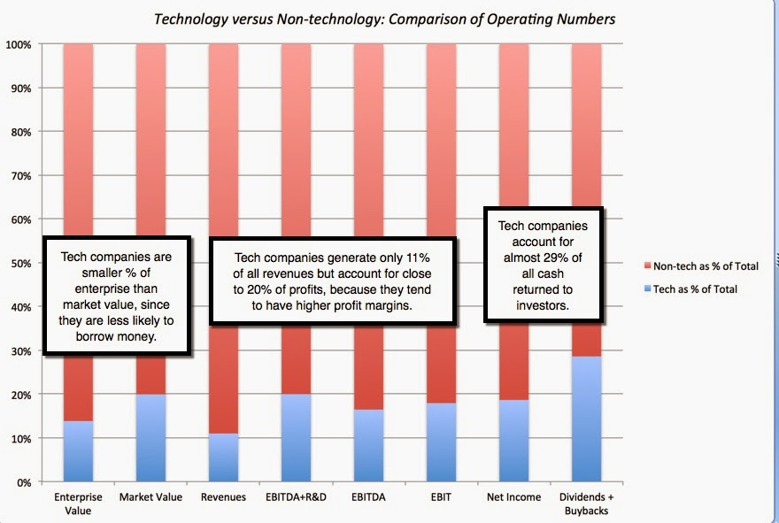 computer science thesis vs non thesis