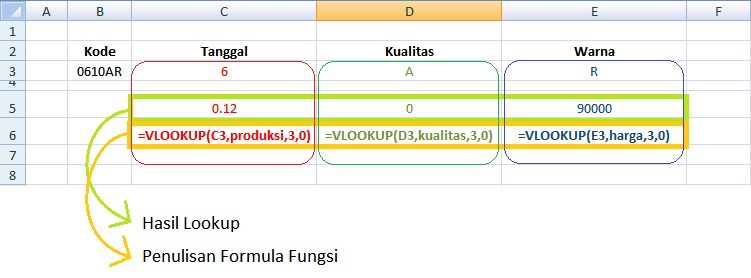 Fungsi Vlookup Dan Hlookup Pada Ms Excel Udi Nugroho