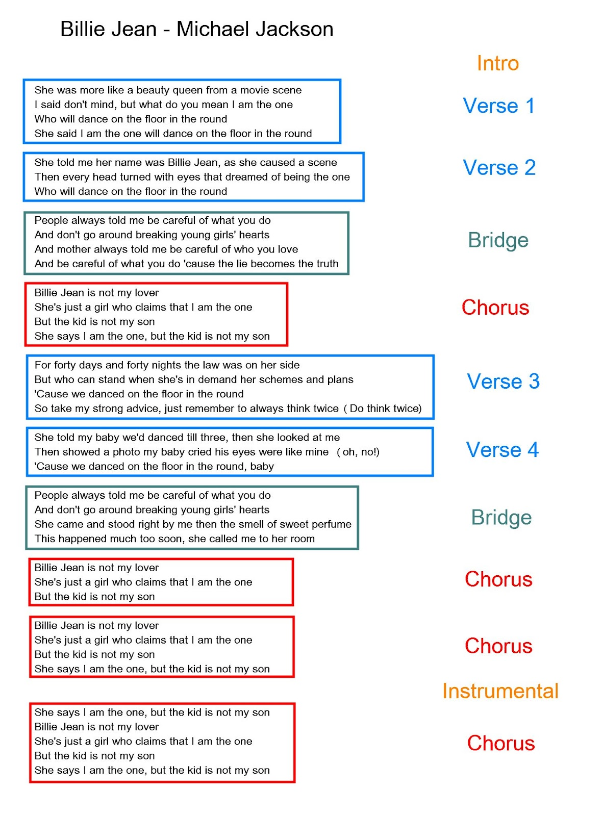 Song Structure Template Bestsellerbookdb
