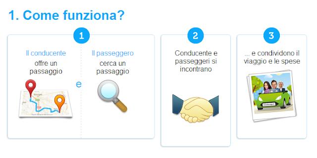 Vuoi viaggiare in Italia e in Europa a prezzi contenuti? Condividi il tuo viaggio su BlaBlaCar e dividi le spese.