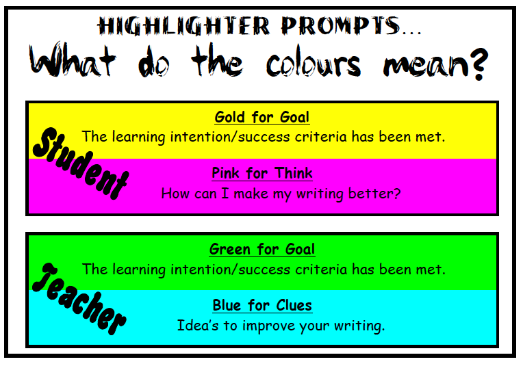 Highlighter strategy