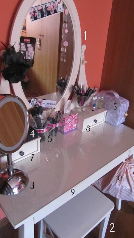 Sogni di zucchero filato blog make up table 4 for Lavagne magnetiche ikea