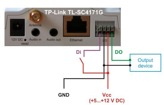 TP-Link IP-camera I/O ports схема соединений