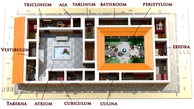Layout of ancient roman house