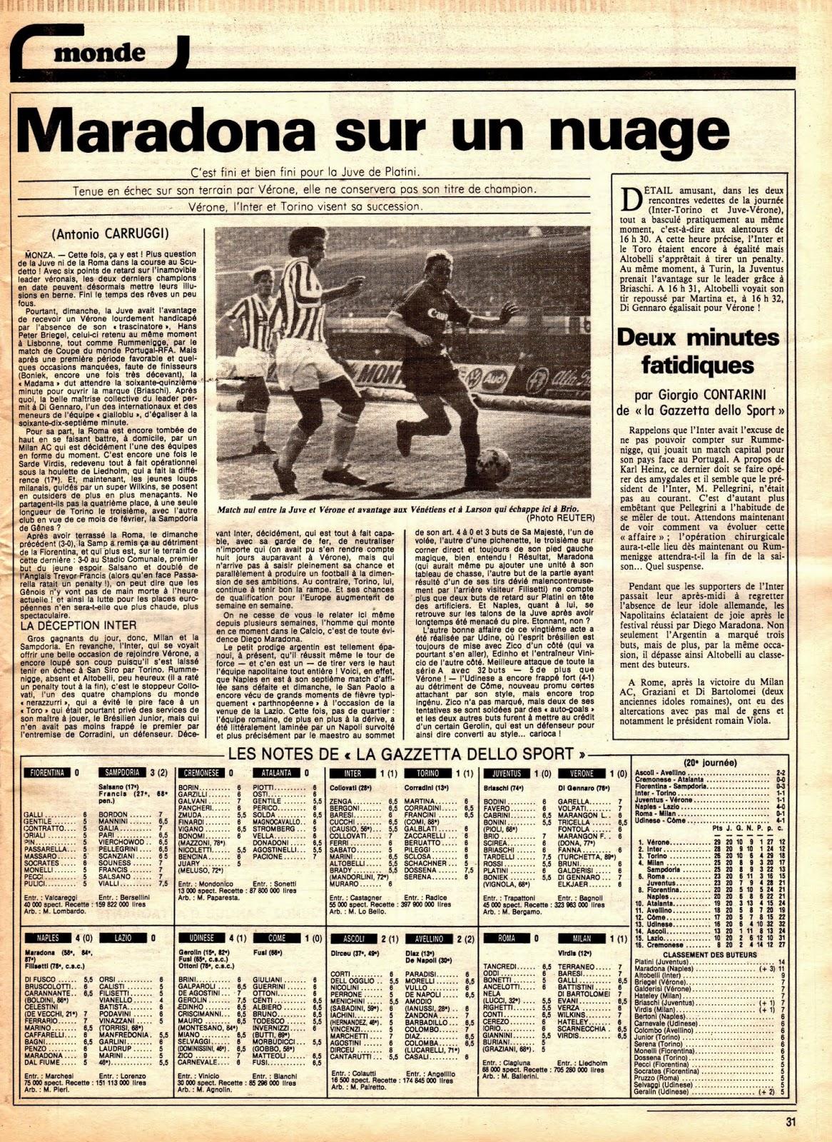 Soccer nostalgia when calcio ruled the football world a for League table 1984 85