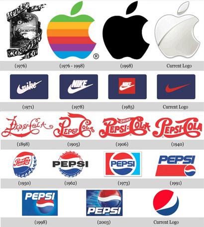 Evolución de los logos de las marcas mas famosas del Mundo ...