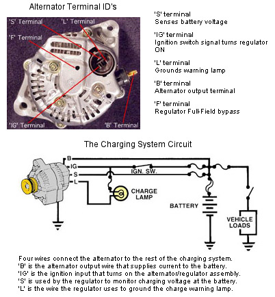 Bhirularzak blogspot besides 22r Desmog Tutorial 264405 furthermore 1985 22re Oil Pressure Sensor Sender Switch Questions 256414 besides Toyota 22r Engine Diagram Car Tuning besides 1986 Toyota Voltage Regulator Wiring Diagram. on toyota 22re wiring harness