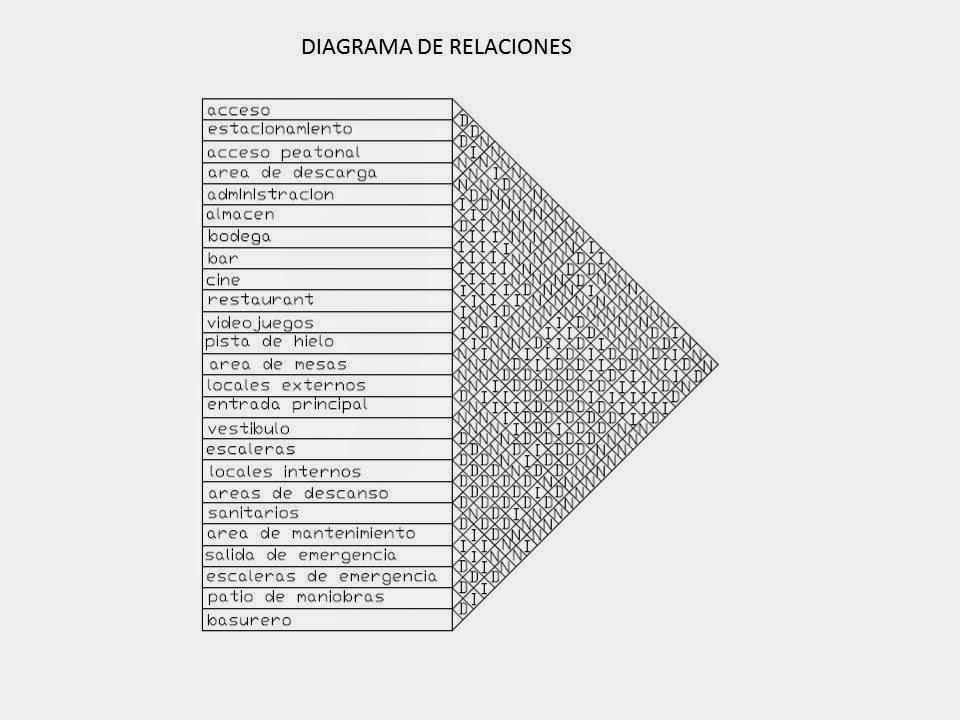 Dise o arquitectonico detalles secuencia del proceso de for Programas de diseno de espacios