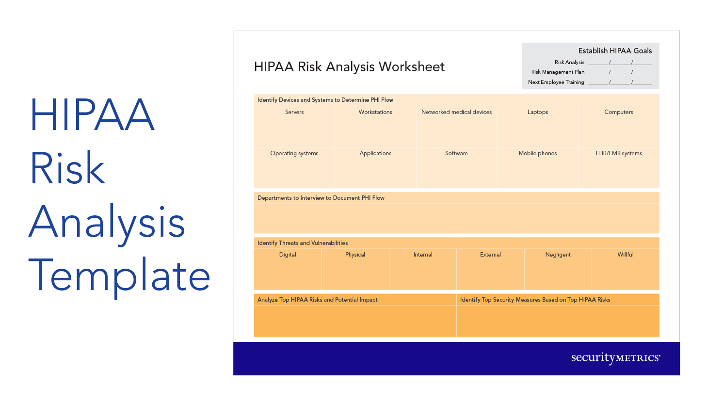 How to start a hipaa risk analysis for Risk and impact analysis template