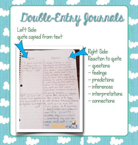 double entry journal model Teacher course date title what it says what it's doing and why it's important type passage here type analysis here type passage here type analysis here.