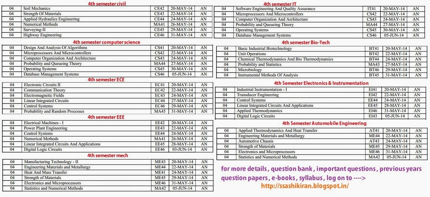 4th semester time table for all departments education buzz for 5th sem time table 2014