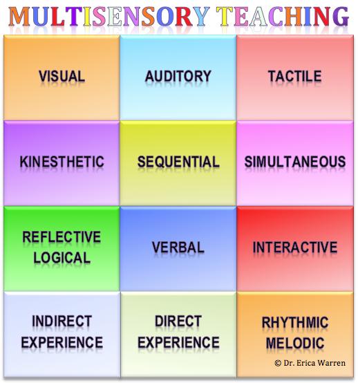 how to teach kinesthetic learners