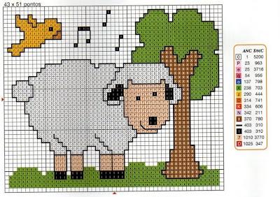 http://ponto-cruz-lz.blogspot.com.br/2011/04/ovelhas_30.html