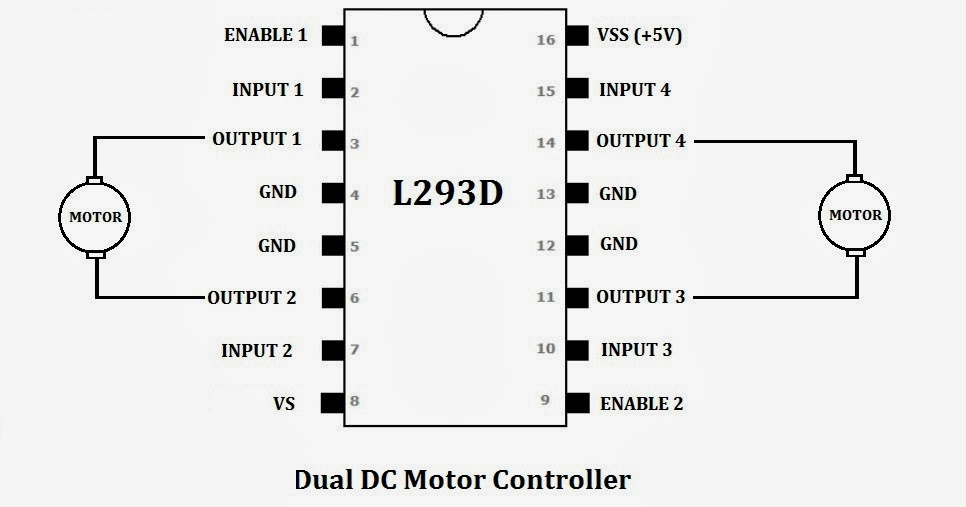 atmega32  interfacing d c  motor with atmega32 using l293d