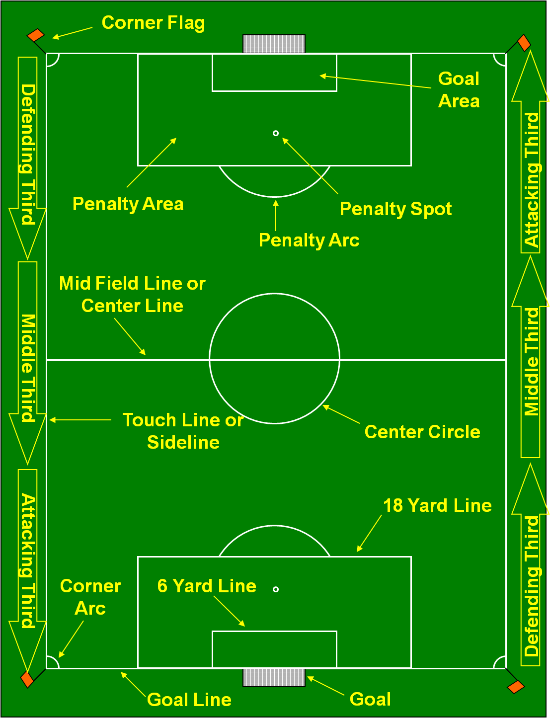 Field%2Bdiagram conceive believe achieve soccer diagram of a soccer pitch