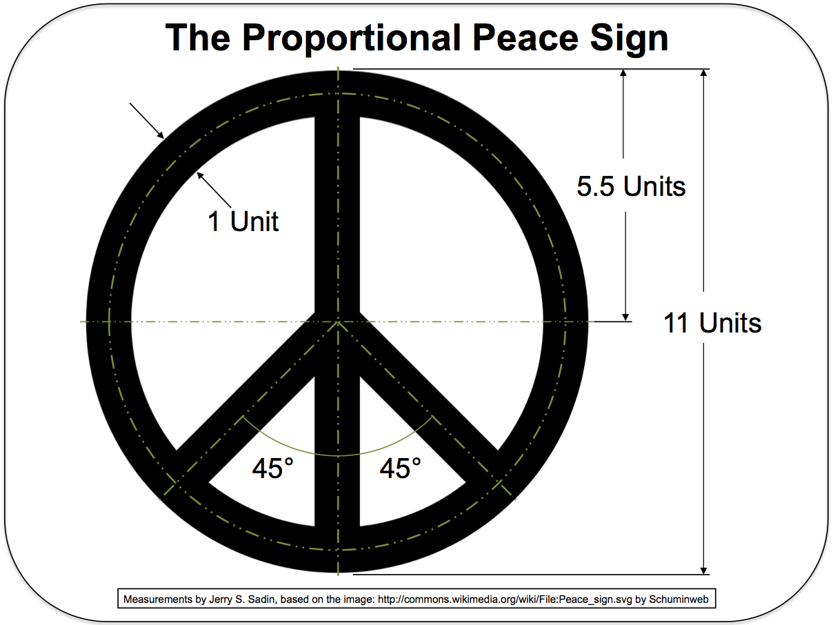 Not So Clearly Ambiguous How To Create A Peace Sign Of Any Size